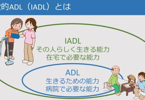 IADL・手段的日常生活動作「電話編」~動作別の問題点と対応方法~ 公開しました