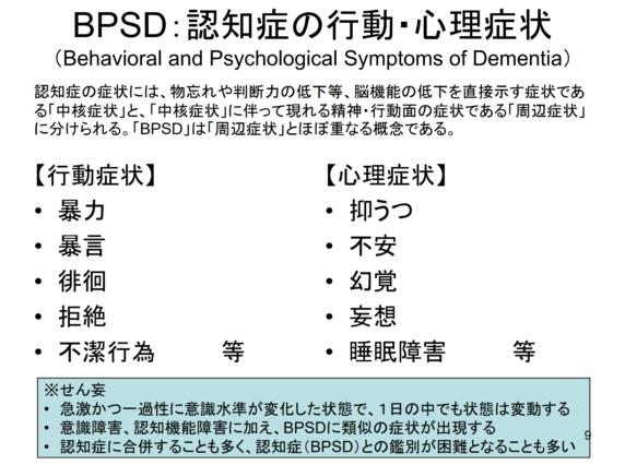 BPSDの説明
